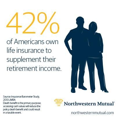 Do You Know Everything A Permanent Life Insurance Policy Can Do For You And  Your Family