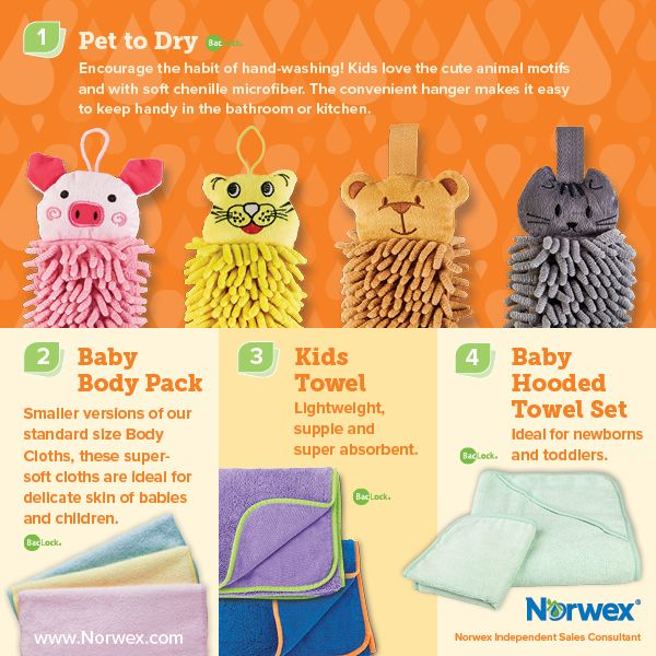 Norwex for kids www.brandycusimano.norwex.biz