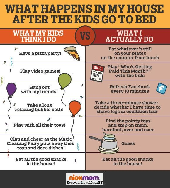 What happens in your house after the kids go to bed.