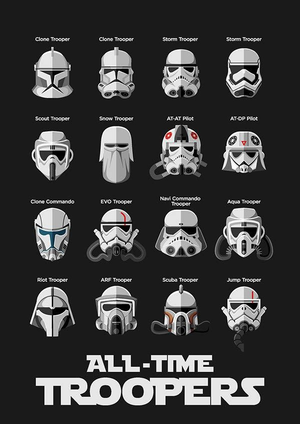 All the Clone Troopers – Stormtroopers and more.