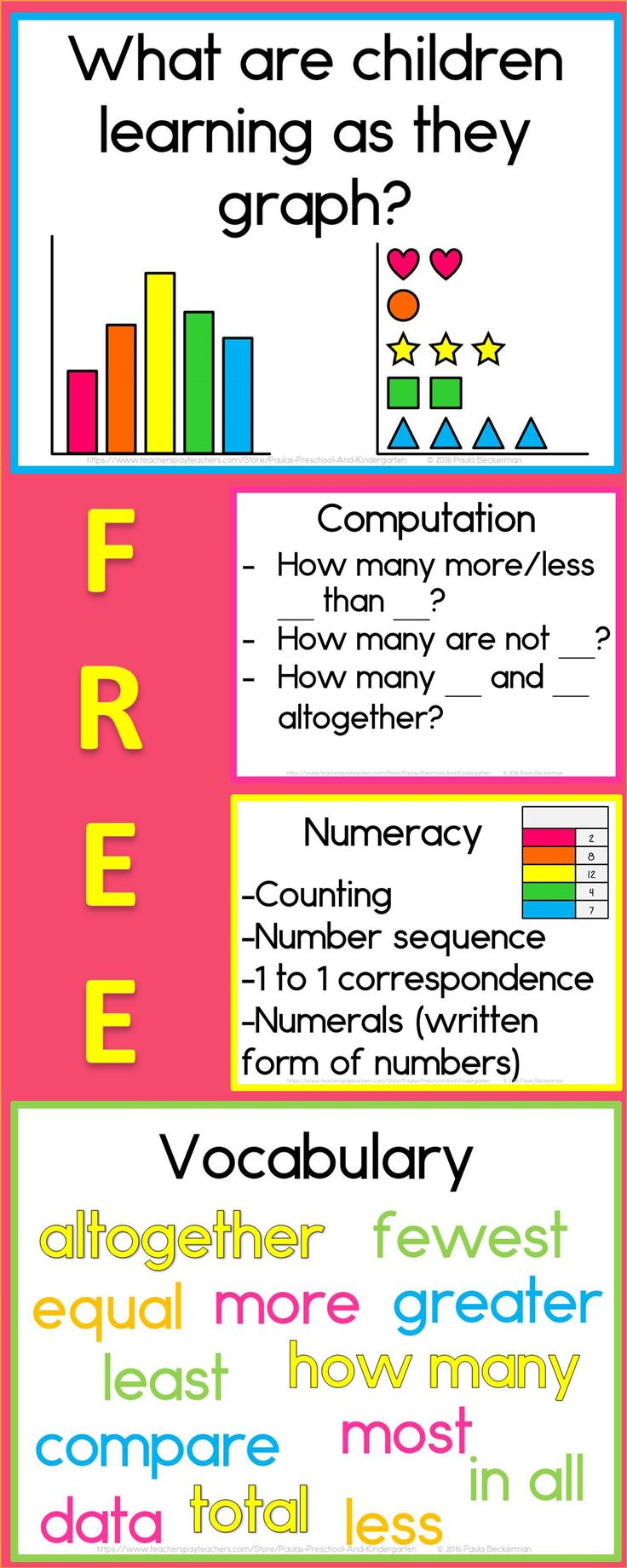 These FREE graphing posters will help you to show all the amazing math learning that happens when we graph with kids.
