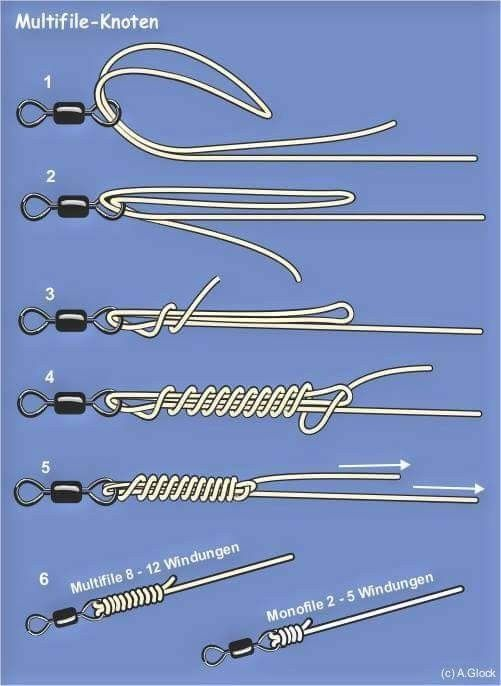 Fishing knot variations.