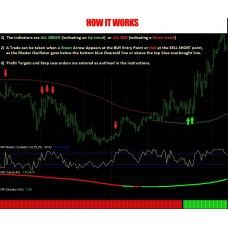 FOREX SNIPER PRO TRADING SYSTEM %90.17 WINNERS!! (THE BEST SYSTEM FOR MT4)