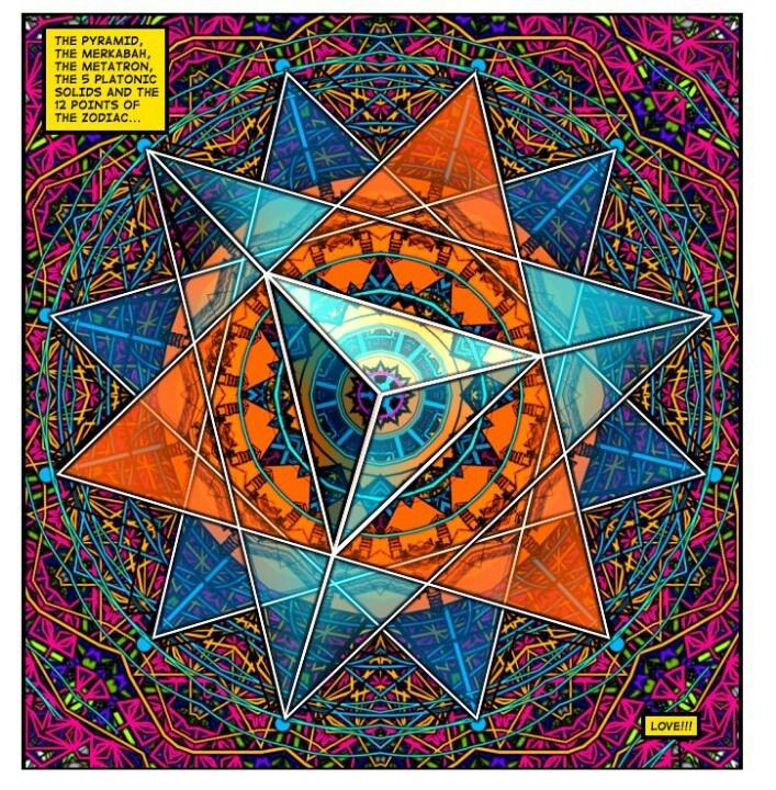 Pirámide Merkaba de  Metatron, 5 elementos sólidos Platónicos y 12 puntos del zodiaco.