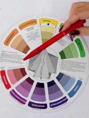 Правила сочетания цветов: фото, как правильно сочетать цвета в одежде, цветовой круг