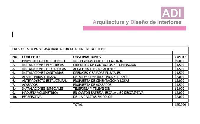 Cuanto cuesta un arquitecto fabulous cuanto cuesta for Cuanto cuesta hacer una alberca en mexico