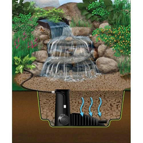 17 Best Images About Fountains On Pinterest Backyard Waterfalls Wall Fountains And Solar