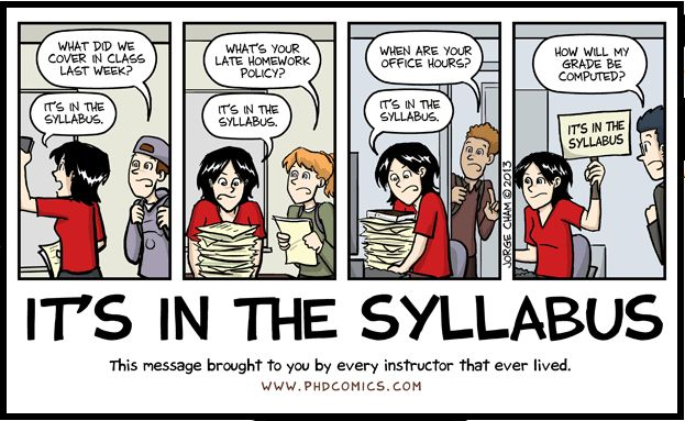 The Blessing and Curse that is The College Syllabus