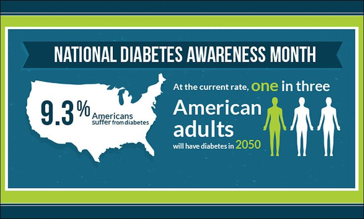 Eat well and celebrate National Diabetes Awareness Month | Communities Digital News