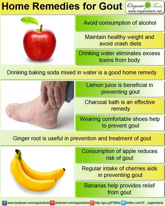 Some of the home remedies for gout include baking soda, apples and cherries. Read more