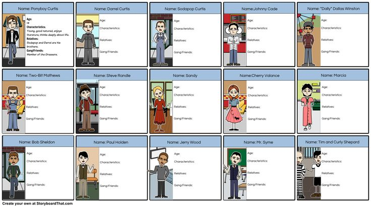 a literary analysis of the boarding house Essay/term paper: a doll house essay, term paper, research paper: literary analysis papers see all college papers and term papers on literary analysis papers free essays available online are good but they will not follow the guidelines of your particular writing assignment if you need a custom term paper on literary analysis papers: a doll house.
