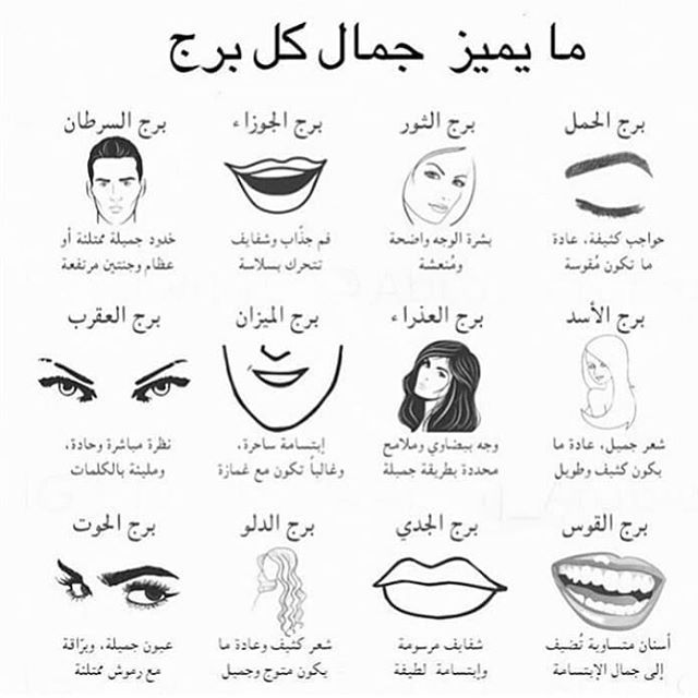 البوست لتغيير الجو فقط لي بيقلل ادبو بلوك و كمان اعلانات بلوك Credit To From Soubeauty Get Regra Beautiful Arabic Words Funny Arabic Quotes Circle Quotes