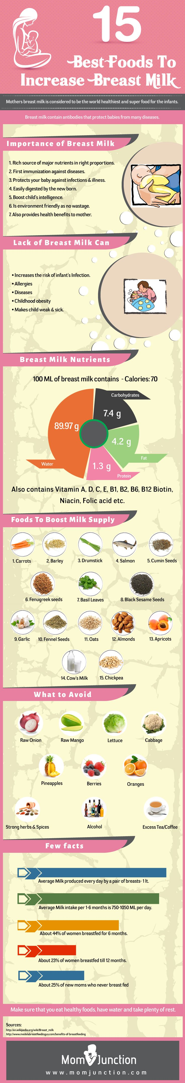 Foods to boost supply