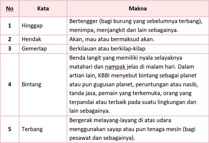 Kunci Jawaban Buku Tema 3 Kelas 6 Halaman 138 Dan 139