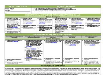 Year 4 Geography Australian Curriculum Planning Template (