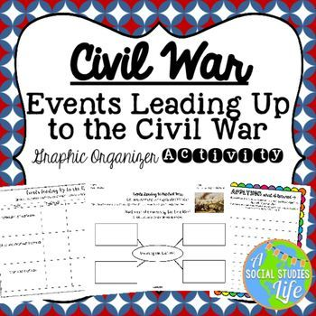 "Causes of the Civil War Graphic Organizer Activity • Events Leading Up to the Civil War Graphic Organizer Activity   Events include:  • U.S. Constitution  • Rise of Abolitionist Movement  • Underground Railroad  • Missouri Compromise  • Free Soil Party  • Compromise of 1850  • Fugitive Slave Law  • Uncle Tom's Cabin  • Kansas-Nebraska Act  • Caning of Charles Sumner  • ""Bleeding Kansas""  • Dred Scott v. Sandford  • Creation of the Republican Party  • Lincoln-Douglas Debates  • John"