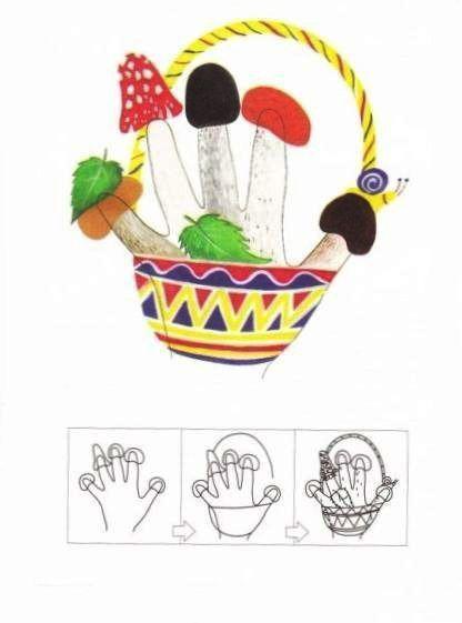 Рисование ладошками для детей. Схема - грибы