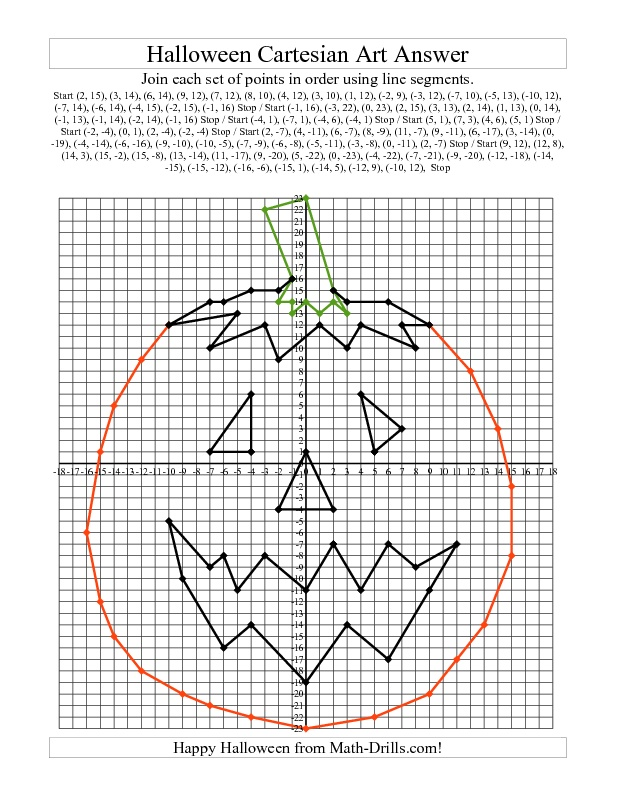 New 2012-10-10! Halloween Math Worksheet -- Cartesian Art Halloween Pumpkin (for older students).