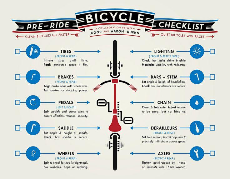 Pre-ride bicycle checklist - Bicycle Graphic Design