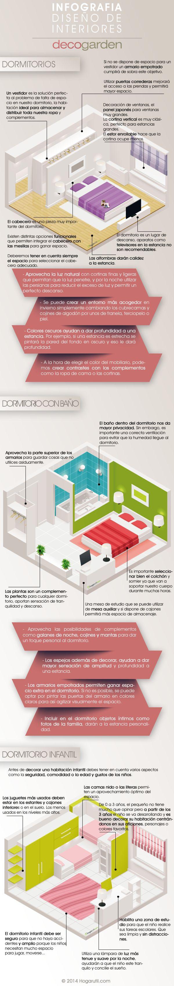 En esta infografía os enseñamos trucos y consejos para decorar un dormitorio o habitación. Distintas opciones para la iluminación, uso de complementos y materiales.