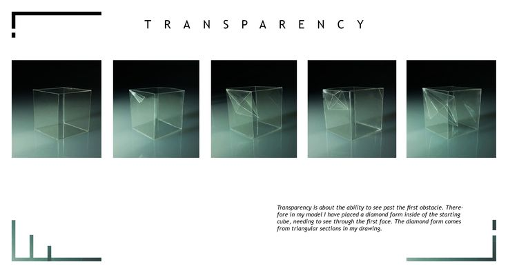 Transparency Iteration