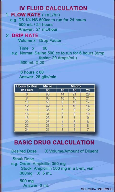 IV fluid and drug calculation