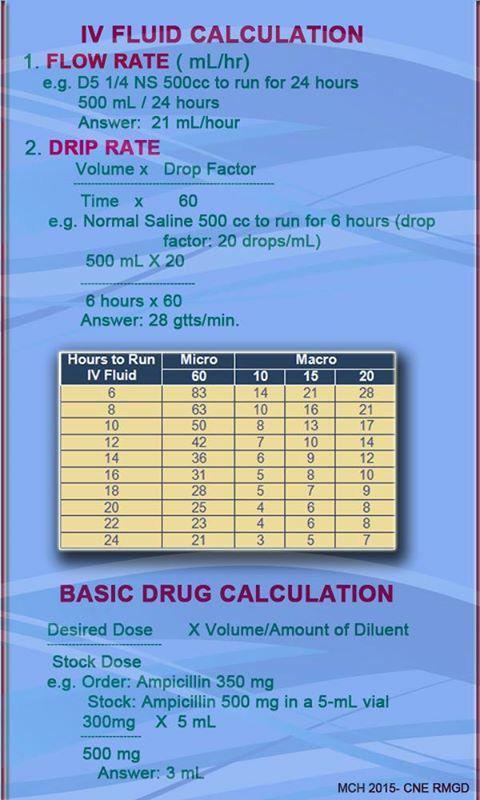 IV fluid and drug calculation