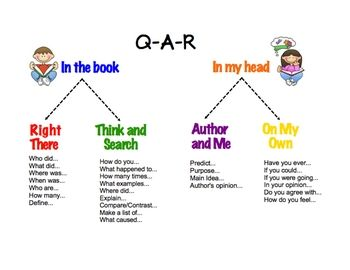 autism and reading comprehension ready-to-use lessons for teachers pdf