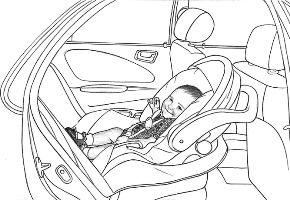 2012 Car Seat Safety Guide from the American Academy of Pediatrics (AAP)