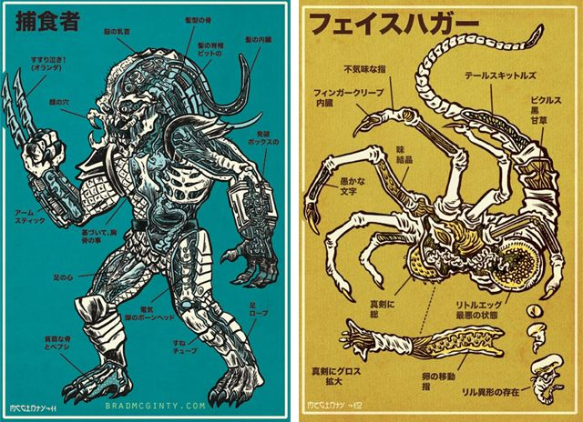 Movie predator diagram