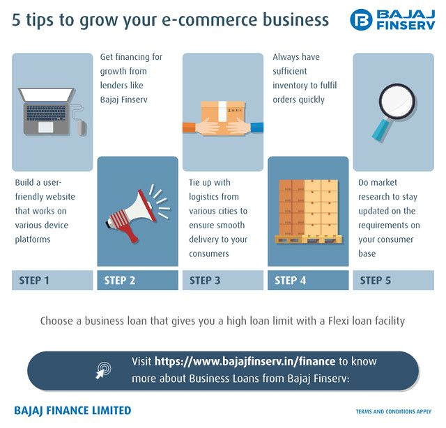 Business Credit Is Built With Credit Mastery System E Commerce