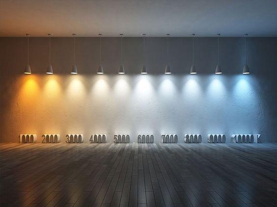 Led Colour Temperature Comparison Of White Light Options