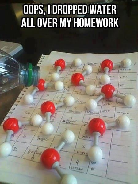 Best chemistry help websites