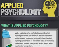 Applied Psychology: Theories and Principles [Infographic] | Inspirationfeed