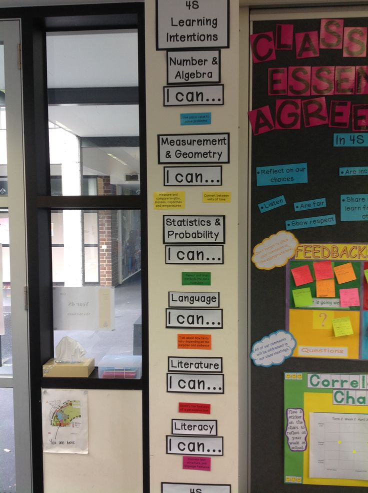 learning outcomes displayed
