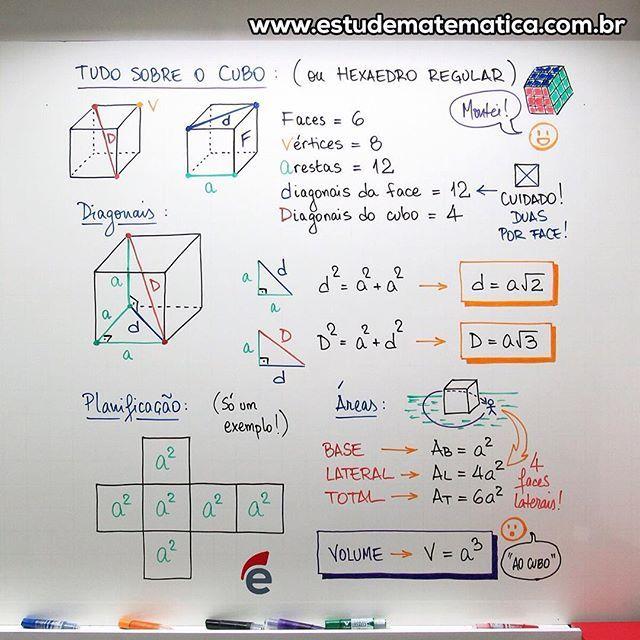 Geometria - Cubo