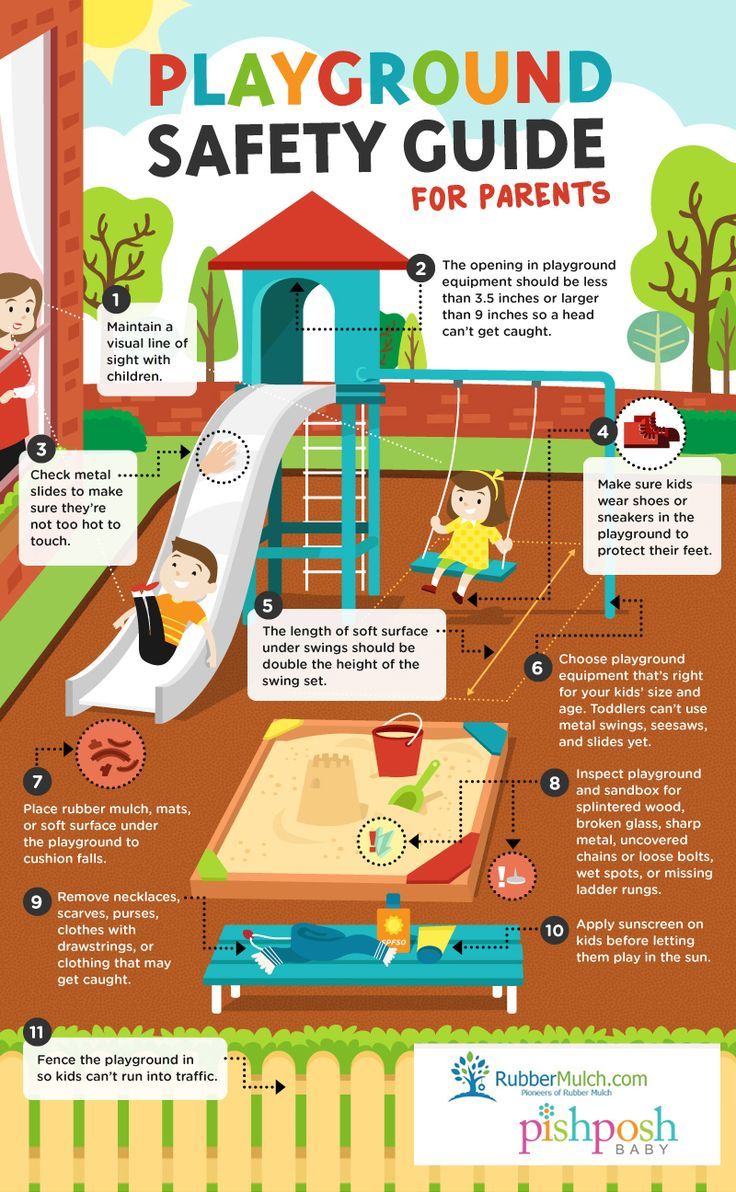 Playground Safety Guide for Parents [Infographic]