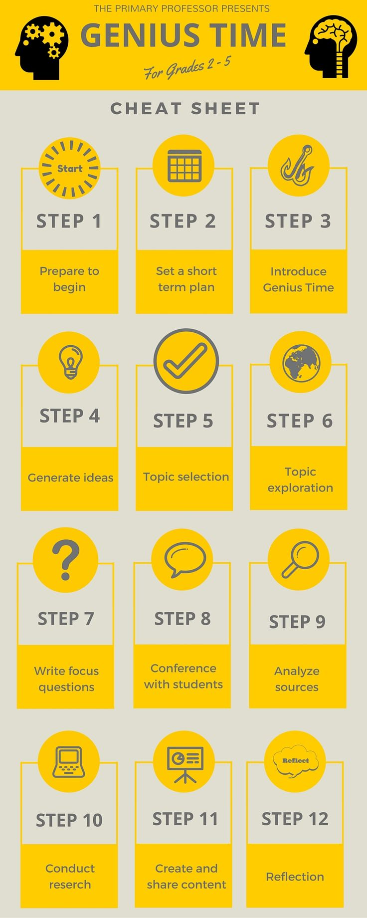 Thinking about starting Genius Hour in your classroom? Click here for 6 Tips on creating a successful Genius Time experience in your elementary classroom.