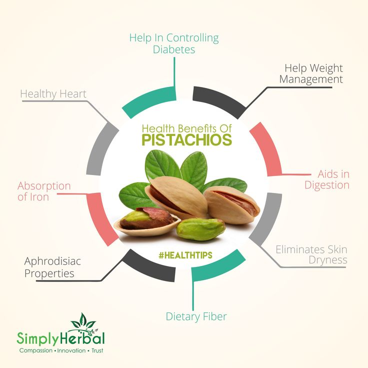Health Tips  Pistachios Help to Stabilize Blood Sugar, Provide Fiber and Proteins. Pistachios Are Highly Nutritious, Containing a Considerable Amount of Proteins, Vitamins, Healthy Fats, Iron, Magnesium Etc. 100 G of the Product Contains 562 Kcal, and Roughly Half a Cup of Pistachios 170 Kcal Will Become a Nutritious, Tasty Snack. There Are Several Health Benefits of Pistachios. #HealthTips #Pista #Pistachios #Help #Stablize #Blood #Sugar #Provide #Nutritious #Contaning #Control #Vitamins..