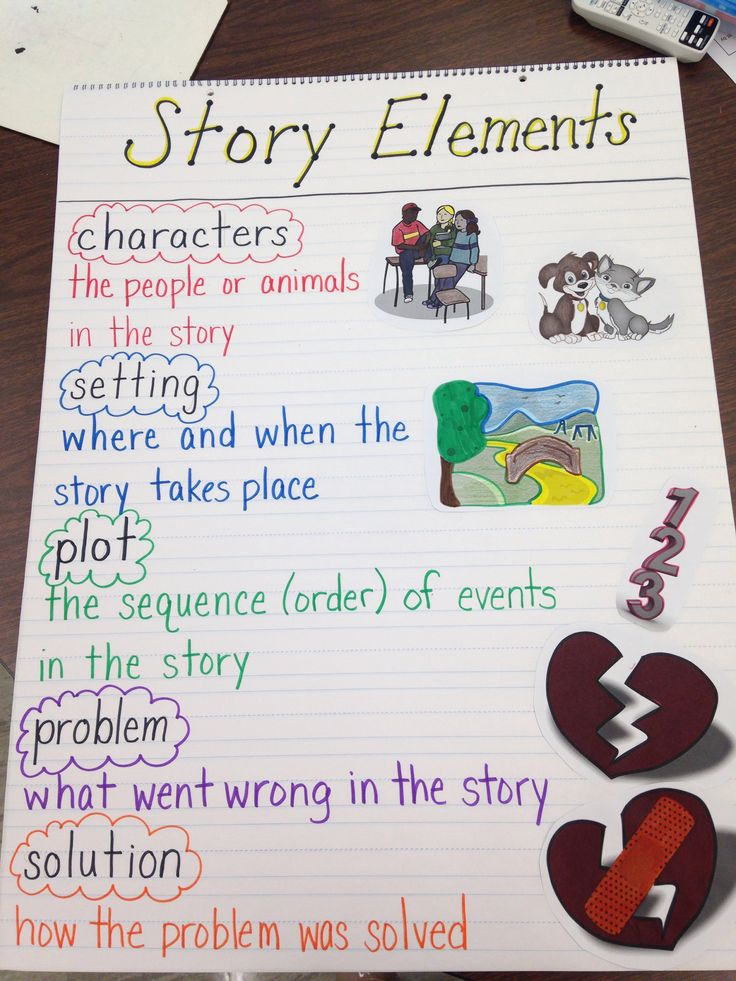 Character moreover Img likewise Hs in addition  together with . on reading in kindergarten