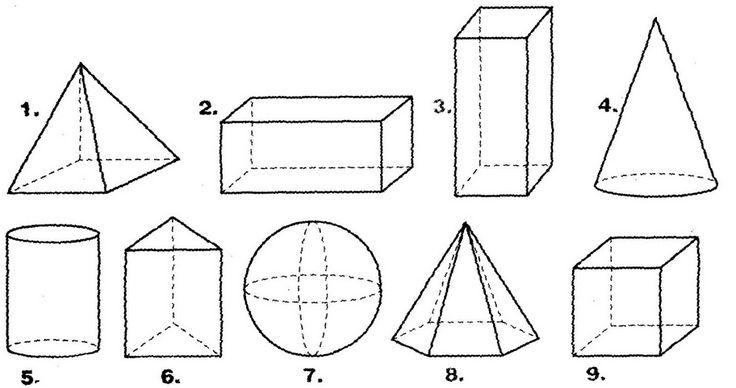 Los nombres de todas las figuras geométricas - Imagui
