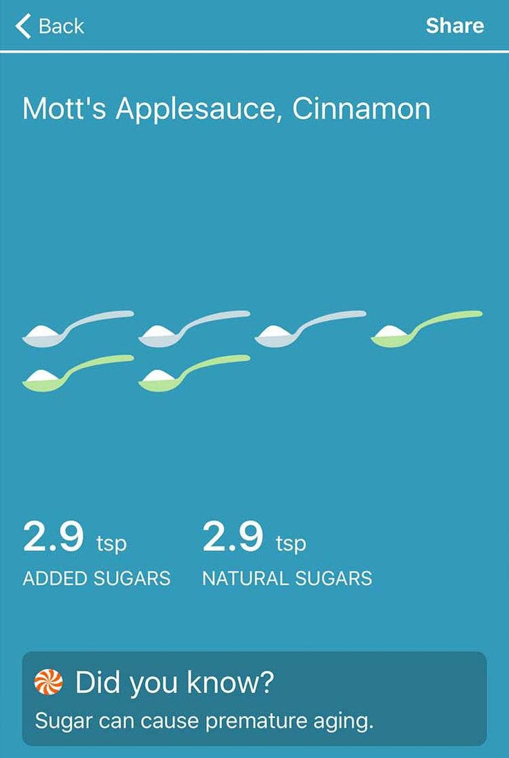 Sugar Rush - A simple new app to see how much added and natural sugar is in a product.