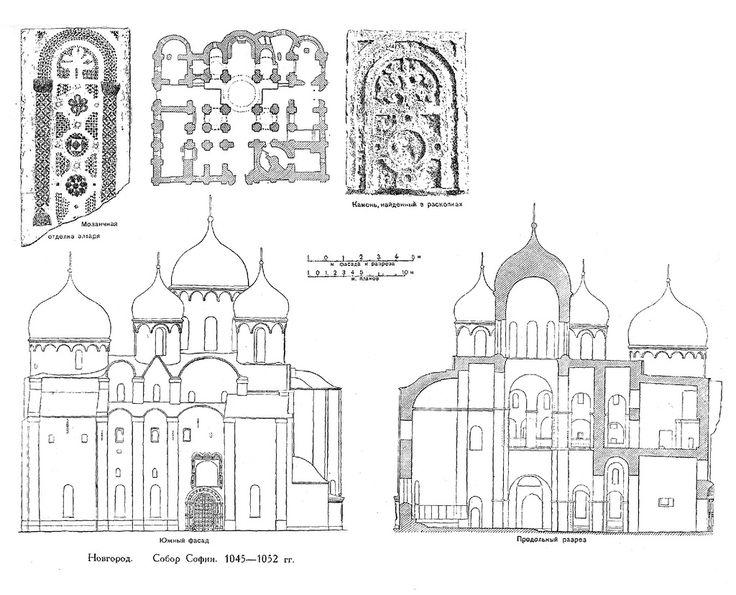 Софийский собор в Великом Новгороде ...
