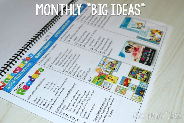 Curriculum Map for Kindergarten and First Grade (FREE).  Reading, writing, and math curriculum map to guide your instruction all year.