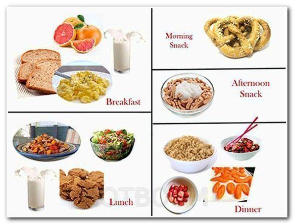Pin On Balanced Diet Plan