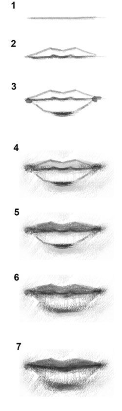 how to draw lips (mouth): girl, women, lady. Realistic lips tutorial step
