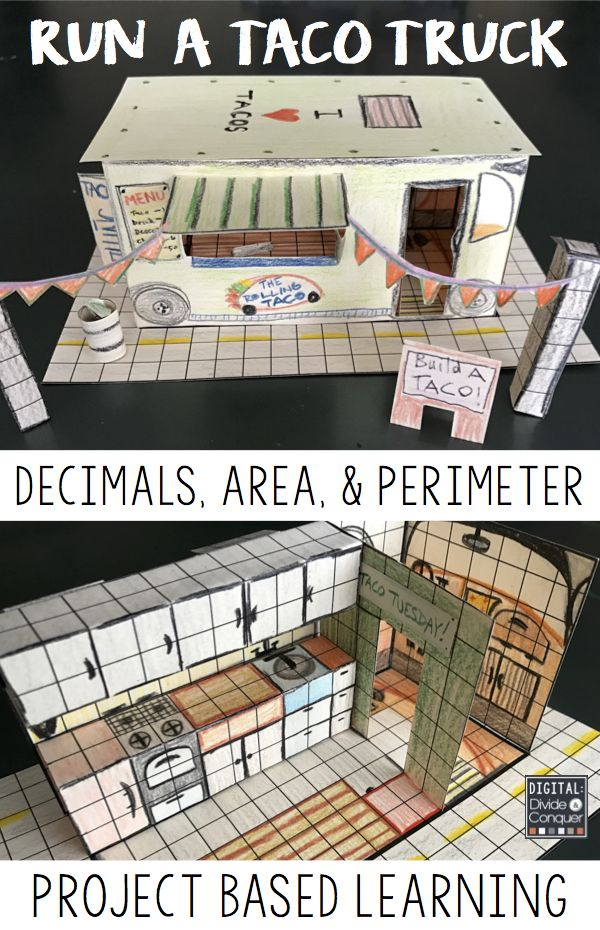Decimals, Area, Perimeter, and a side Guacamole! This PBL lets students start up their own Taco Truck business.  They'll make the menu, decide on prices, and build a truck to create an unbelievable combo platter of math and real-world skills. Taking taco orders is even on the menu. A project based learning activity like this pushes kids to be creative while applying multiple skills (math, problem solving, collaboration). Engage and motivate while making tacos! $