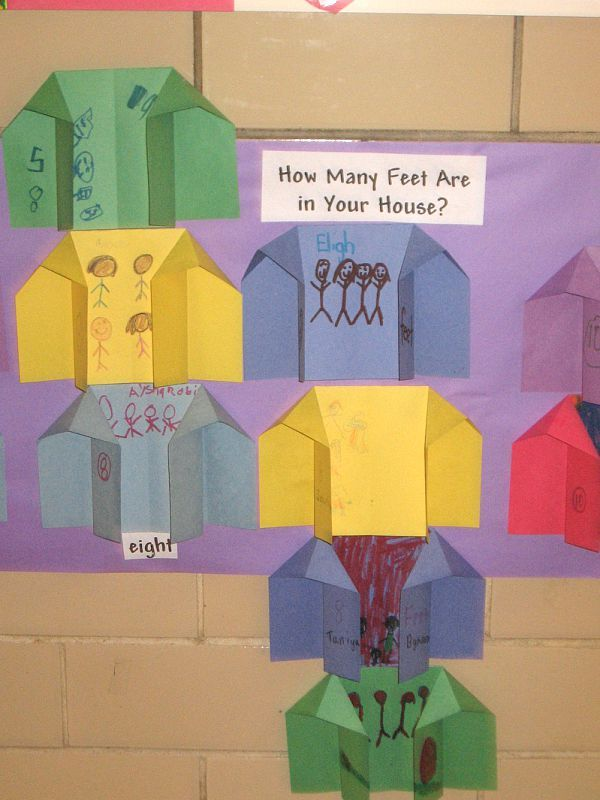 I love this activity as a skip counting by 2s follow-up. How many feet in your house?