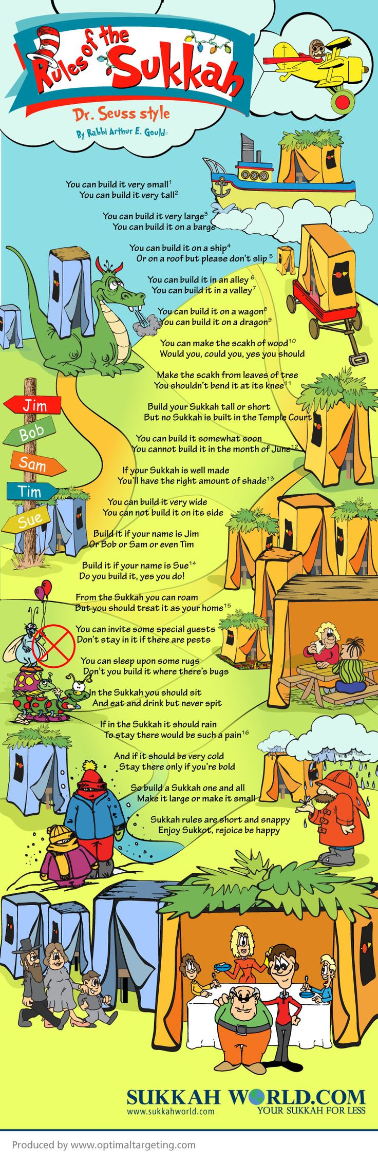FREE Sukkah Banner Printables: Rules of the Sukkah   Ushpizin