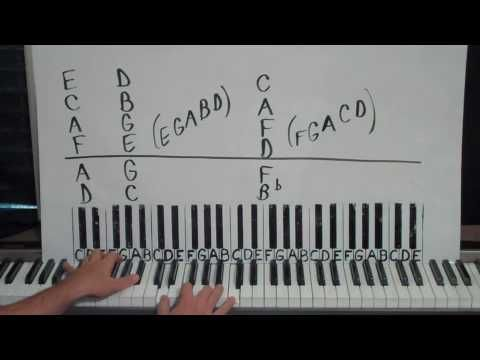14 Best Piano Images On Pinterest Piano Lessons Piano And Music